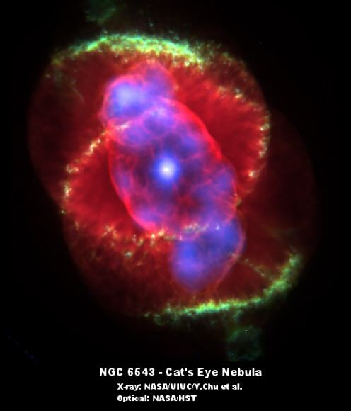 Cats Eye Nebula