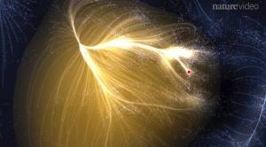 Lanaikea Supercluster of galaxies