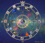 Cosmic Fortune Wheel | China Rose